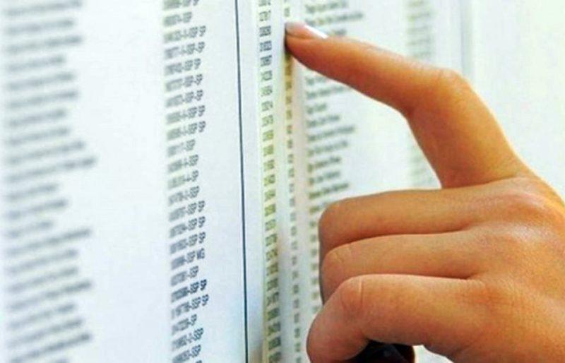 Estado divulga lista parcial de professores selecionados para o programa Gira Mundo Israel