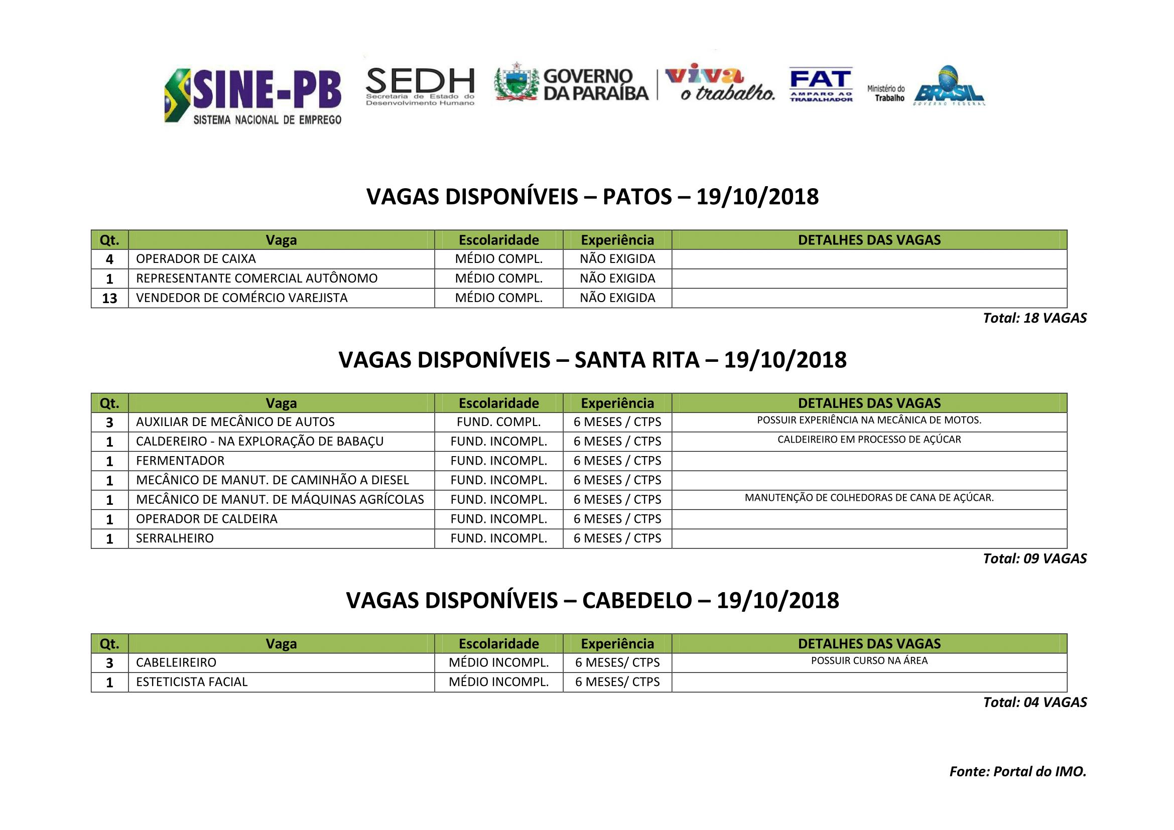Sine-PB oferece mais de 190 vagas de emprego a partir de segunda-feira